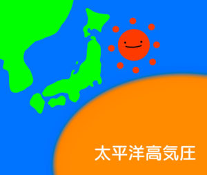 太平洋高気圧